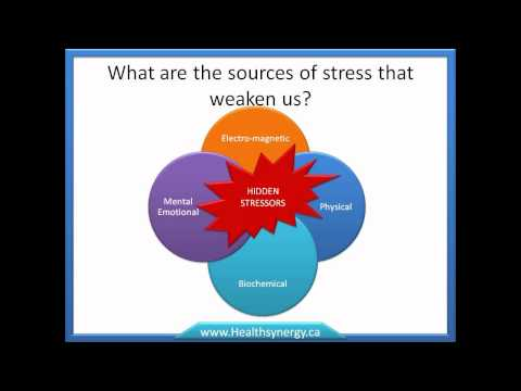 *STRESS REDUCTION* (stress management) Video 1