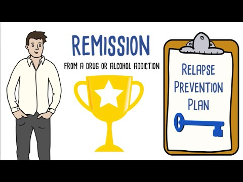 Top 6 Ways to Prevent Relapse for Alcohol, Drug & Behavior Addiction